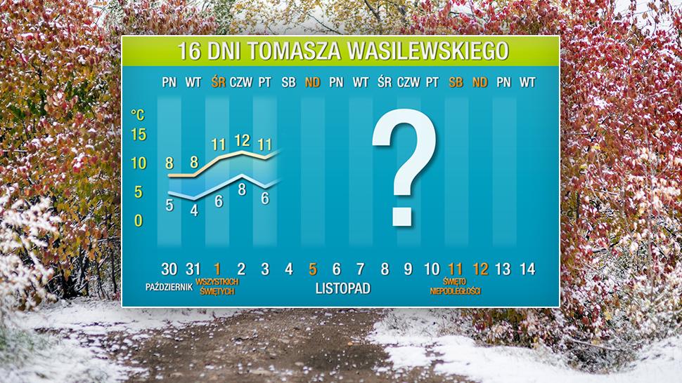Pogoda Na 16 Dni Arktyczne Zimno W Drodze Do Polski